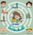 The girl are out gifts to anyone in the city vector image vector image