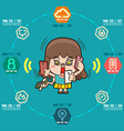 Business girl using smartphone vector image