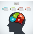 Infographics template with head and brain vector image