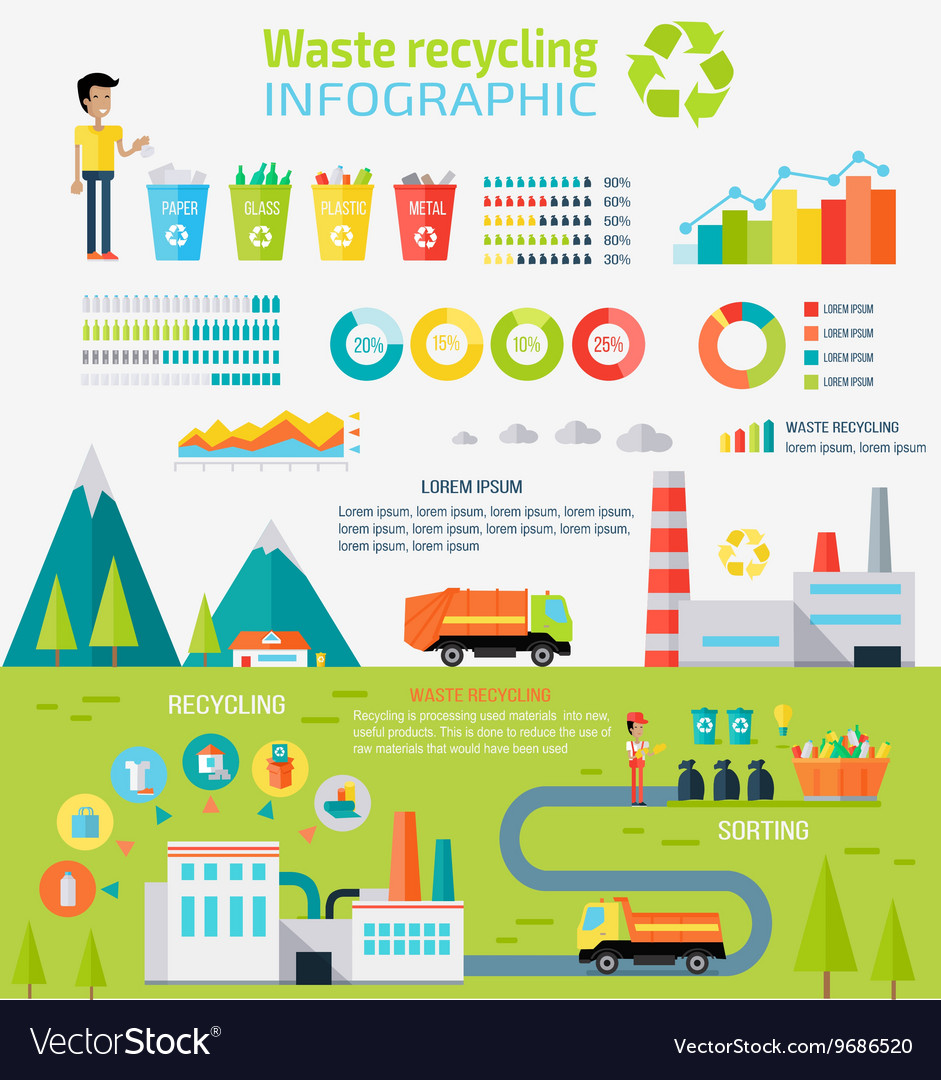 Waste recycling infographic concept vector