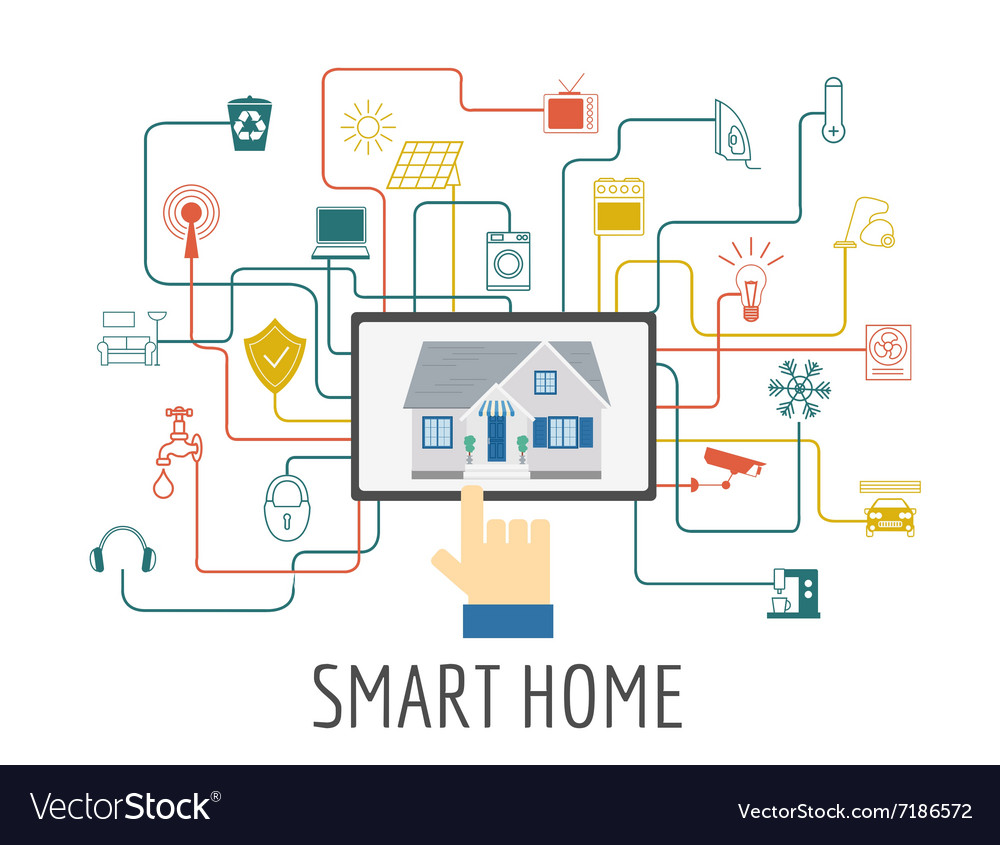 Eco friendly smart house concept infographic vector