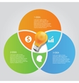 three 3 circle info graphic chart overlap bulb vector image
