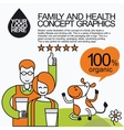 Family Healthy Infographic With Character Cow vector image