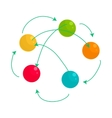 Colorful balls and arrows icon cartoon style vector image