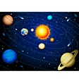 solar system background vector image vector image