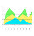 layer chart vector image