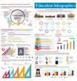 education infographics design template flat style vector image vector image