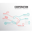 infographic cooperation template vector image