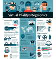 Virtual Reality Flat Infographic Poster vector image