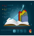 Business Infographic With Open Book Learning Style vector image