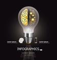 Light Bulb Brain Electric Circuit Design Template vector image