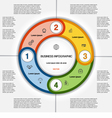Infographic for success business project 4 vector image