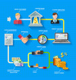Credit Rating Infographics Layout vector image