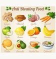 Set of cartoon icons anti bloating food vector image