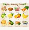set of cartoon icons anti bloating food vector image