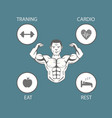 body building lifestyle info graphic vector image