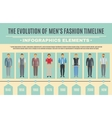 Men Fashion Evolution Infographic Set vector image