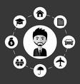 avatar male design vector image