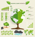 Ecology Infographics design elements vector image