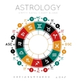 Astrology background vector image vector image
