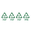 paper recycling codes vector image