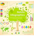 Environmental Infographic vector image vector image