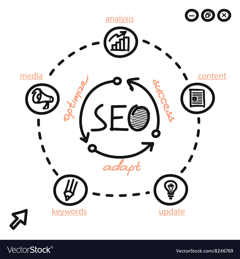 Seo concept optimize adapt and success vector