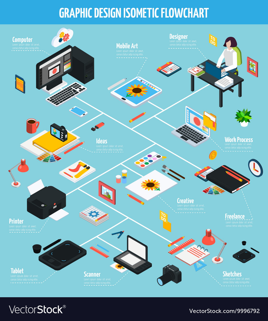 Graphic design isometric flowchart vector