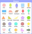 Shape 2d Learning the 2D shapes for kids vector image