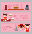 Travel China Concept Banner vector image