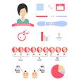 Pregnancy infographics vector image