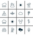 set of 16 nature icons includes cloud cactus vector image