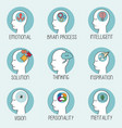 collection profile human head brain vector image