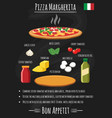 pizza margherita on chalkboard recipe poster vector image