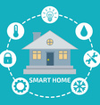 Smart Home Infographic vector image