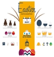 Easter Infographic flat icons Set easter vector image