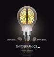 Light Bulb Brain Design Template vector image