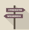 strength or weakness directions on a signpost vector image