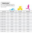 Table results triathlon vector image