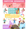 sports tournaments infographic poster vector image
