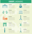 europe landmarks infographics set travel and vector image