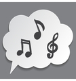 musical notes with speech bubble vector image