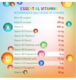 VItamins Daily Intake vector image