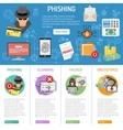Cyber Crime phishing infographics vector image