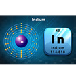 Symbol and electron diagram for Indium vector image