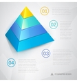 Presentation template with pyramid vector image