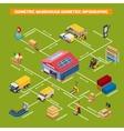 Warehouse Isometric Infographic vector image