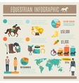 Infographic Equestrian vector image