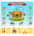 Thailand Infographic With Charts vector image