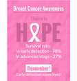 Breast Cancer Awareness Poster vector image